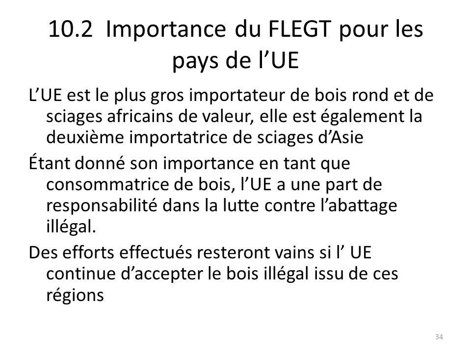 10.2 Importance du FLEGT pour les pays de l'UE