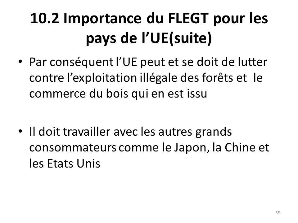 10.2 Importance du FLEGT pour les pays de l'UE(suite)
