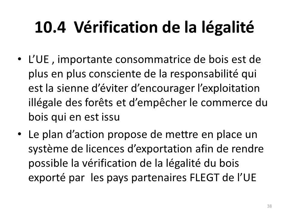 10.4 Vérification de la légalité