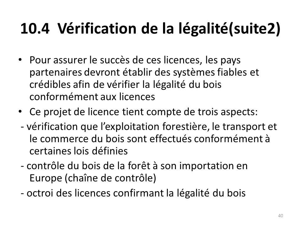 10.4 Vérification de la légalité(suite2)