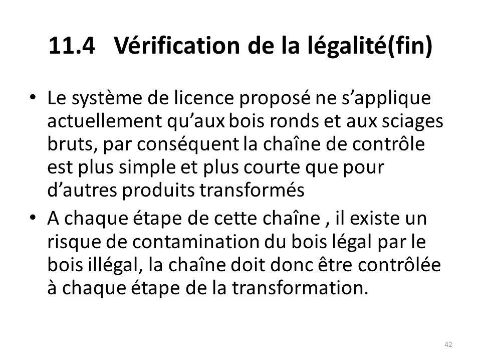11.4 Vérification de la légalité(fin)