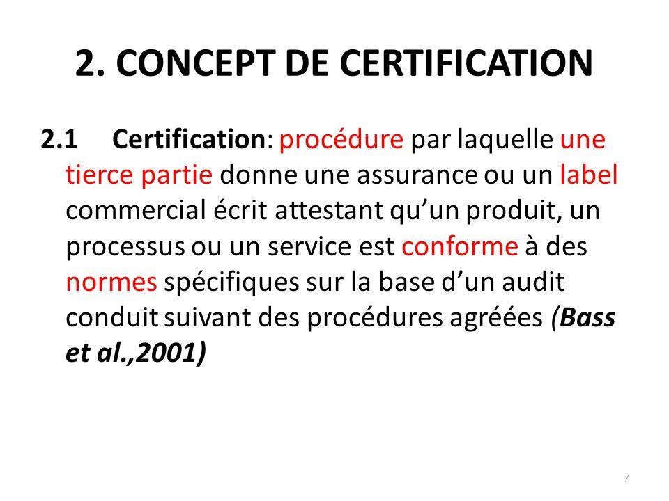 2. CONCEPT DE CERTIFICATION