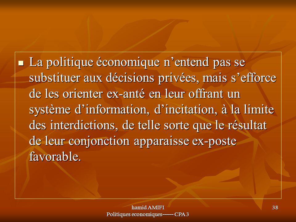 hamid AMIFI Politiques economiques------ CPA 3