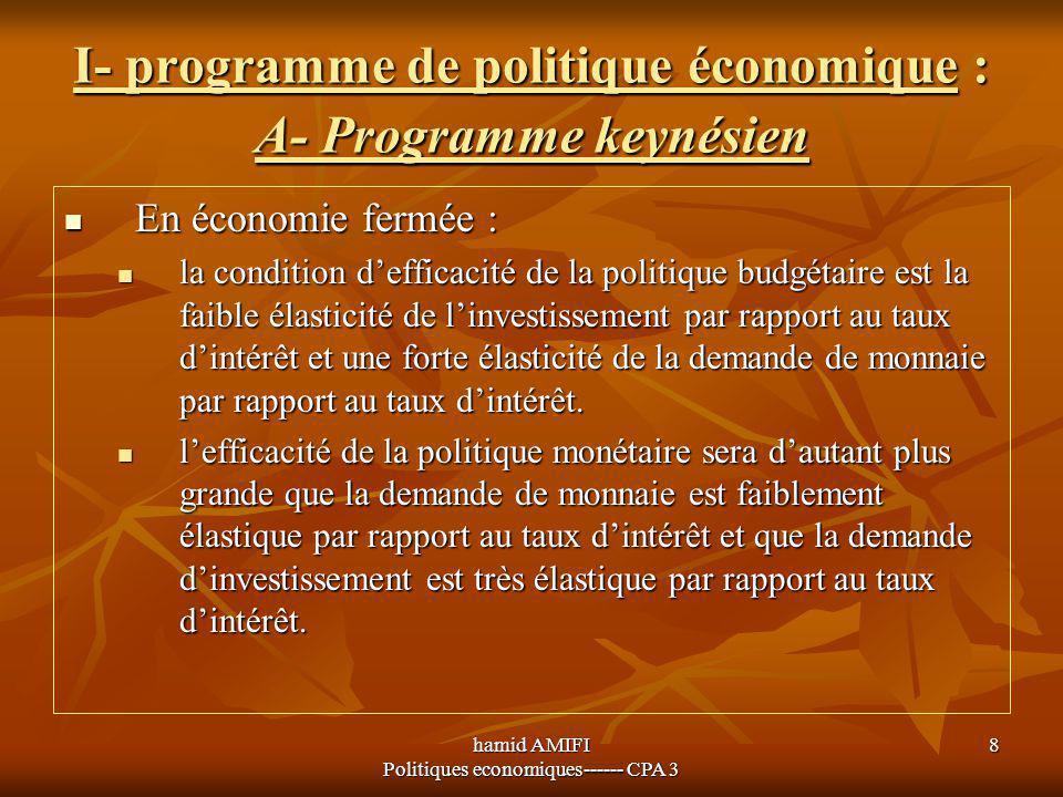 I- programme de politique économique : A- Programme keynésien