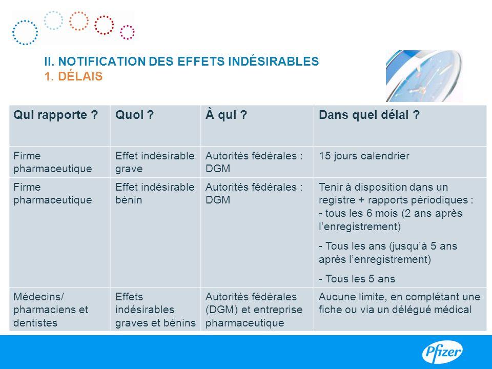 II. NOTIFICATION DES EFFETS INDÉSIRABLES 1. DÉLAIS