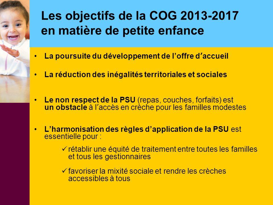 Les objectifs de la COG 2013-2017 en matière de petite enfance