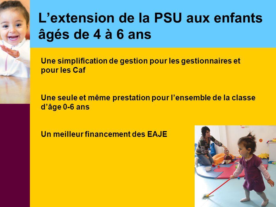 L'extension de la PSU aux enfants âgés de 4 à 6 ans