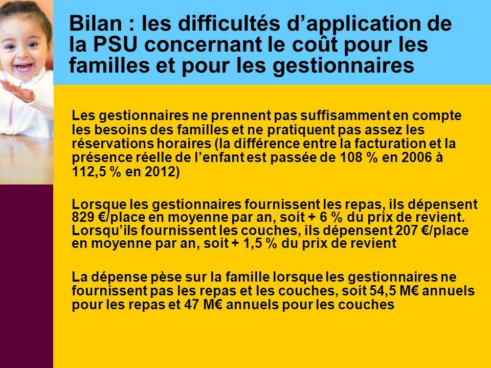 Bilan : les difficultés d'application de la PSU concernant le coût pour les familles et pour les gestionnaires