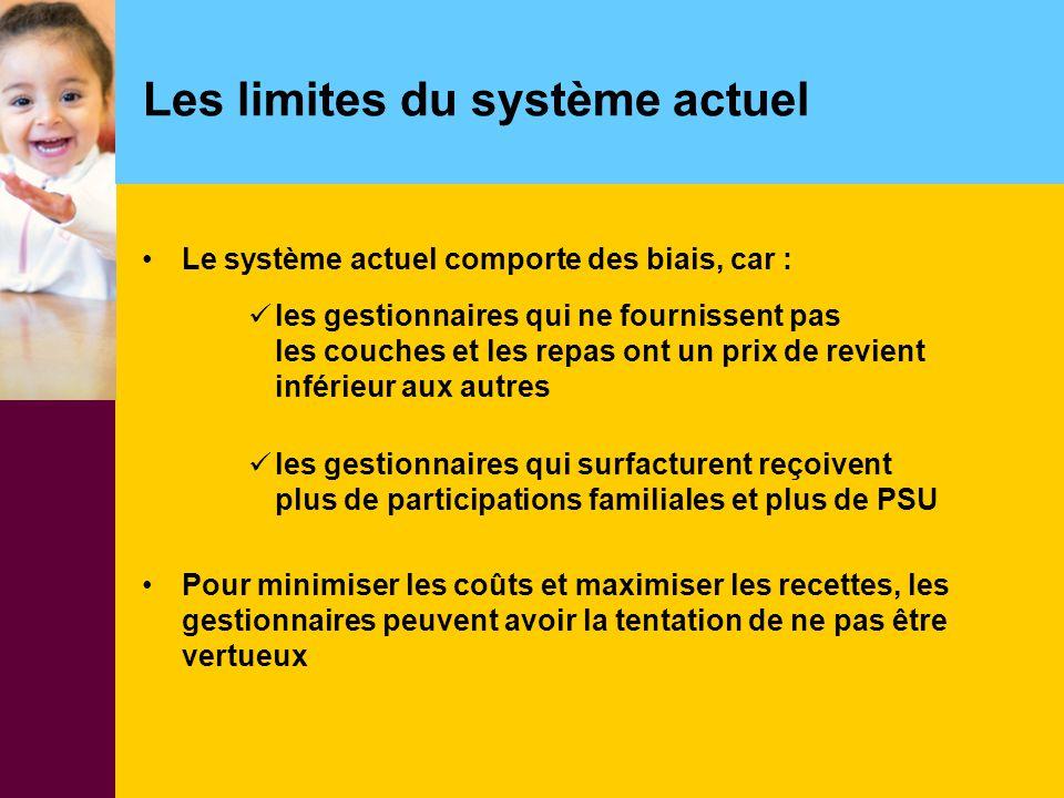 Les limites du système actuel