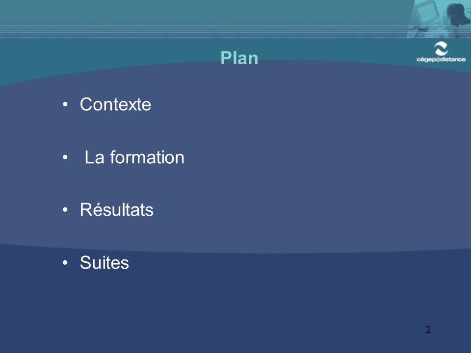 Plan Contexte La formation Résultats Suites