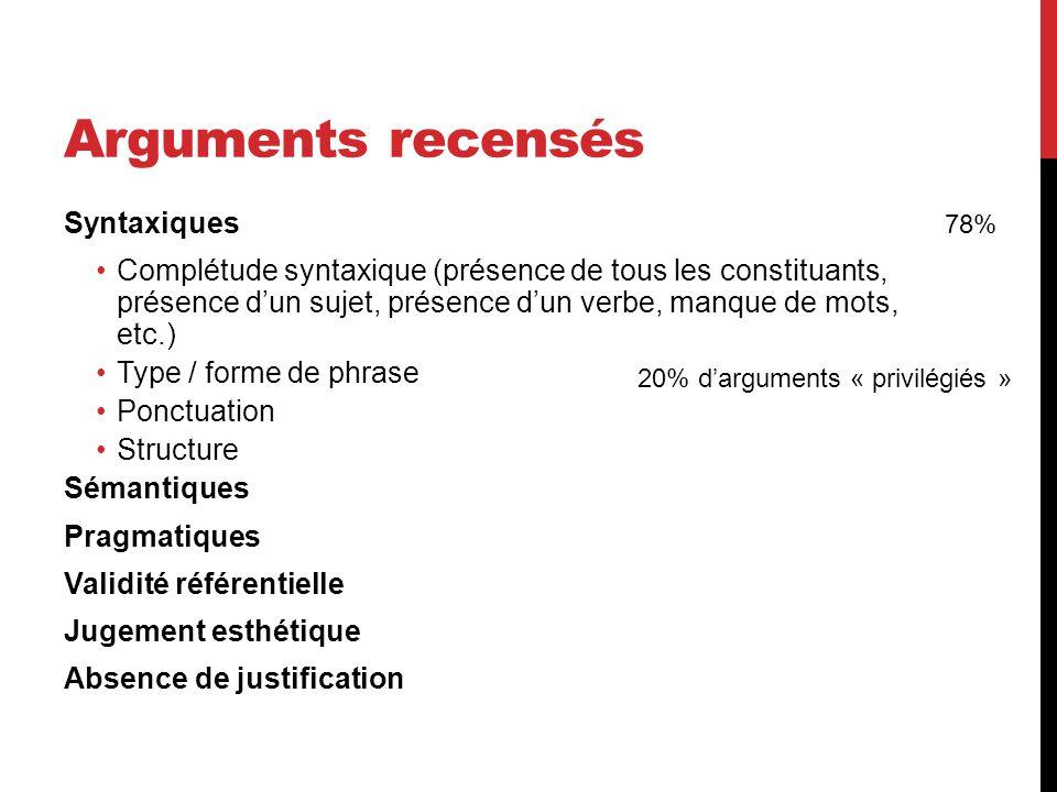 Arguments recensés Syntaxiques