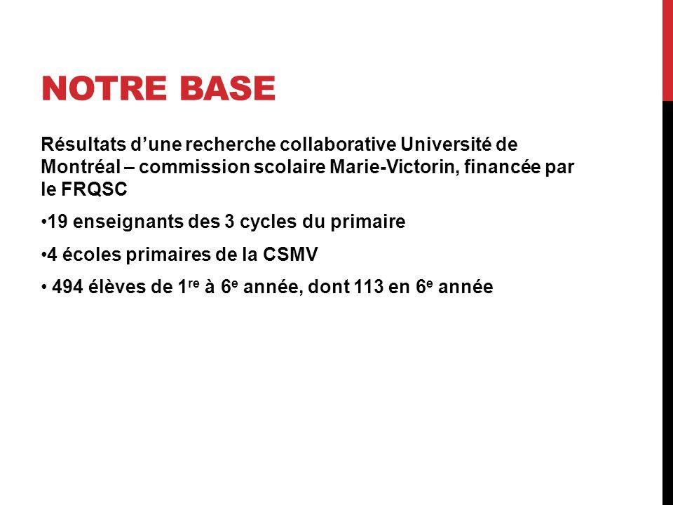 Notre base Résultats d'une recherche collaborative Université de Montréal – commission scolaire Marie-Victorin, financée par le FRQSC.