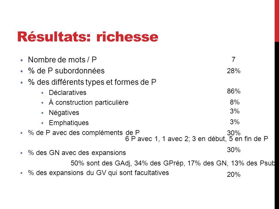 Résultats: richesse Nombre de mots / P % de P subordonnées
