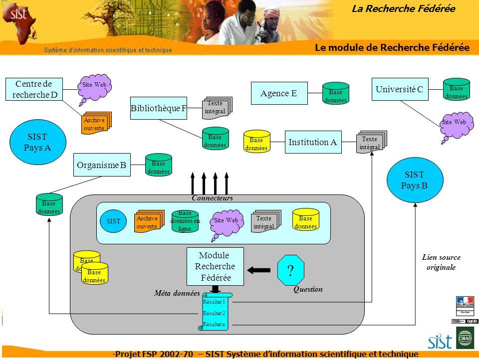 Le module de Recherche Fédérée