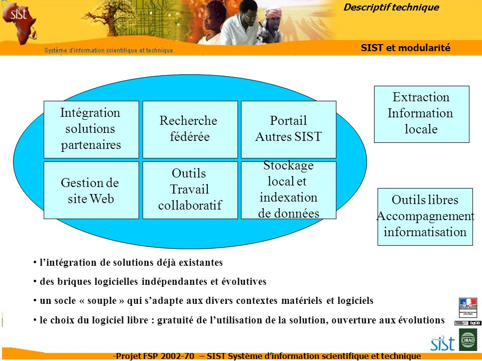 Extraction Information locale Intégration solutions partenaires