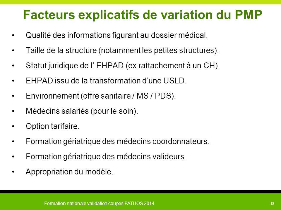 Facteurs explicatifs de variation du PMP