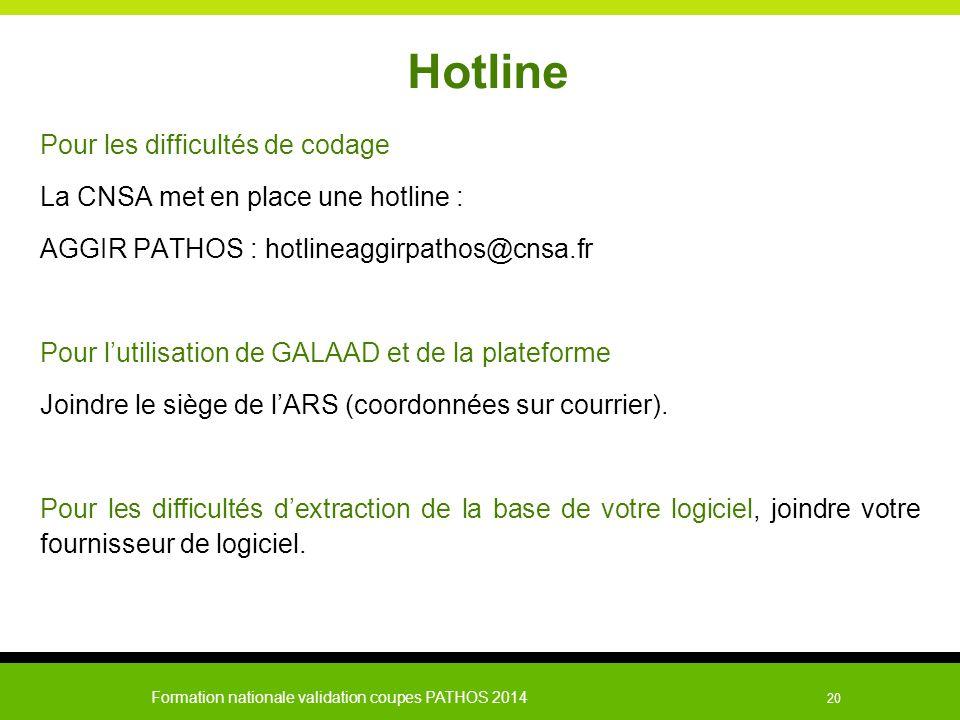 Hotline Pour les difficultés de codage