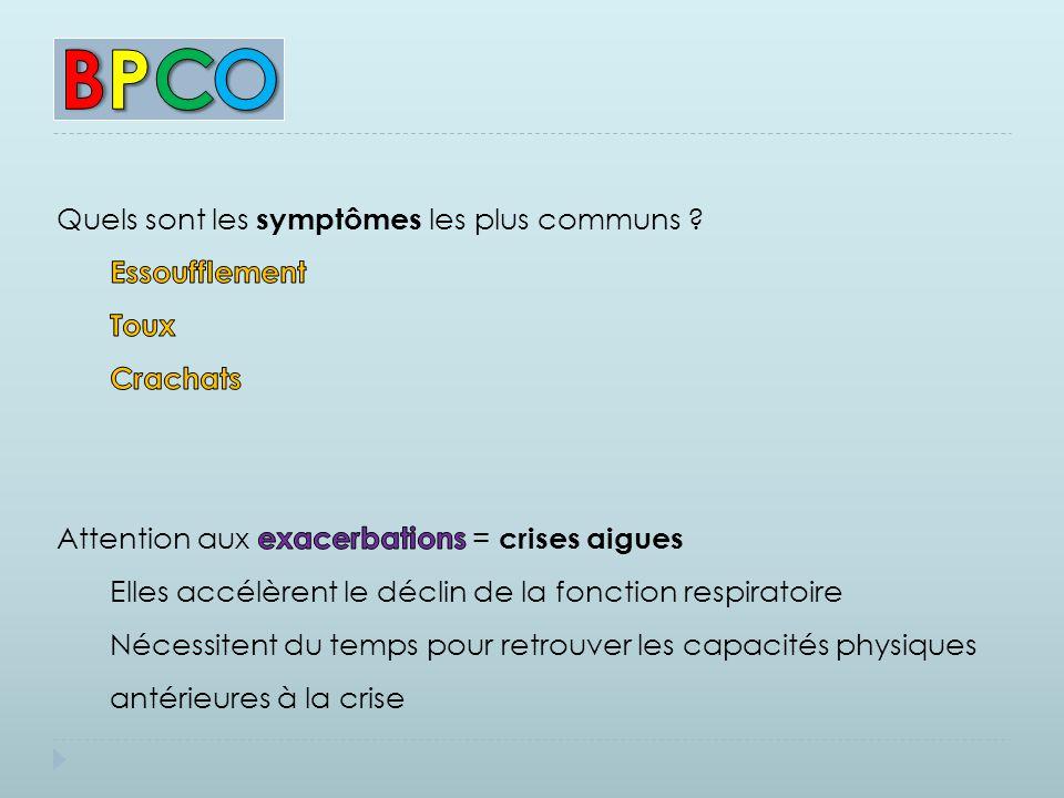 Quels sont les symptômes les plus communs