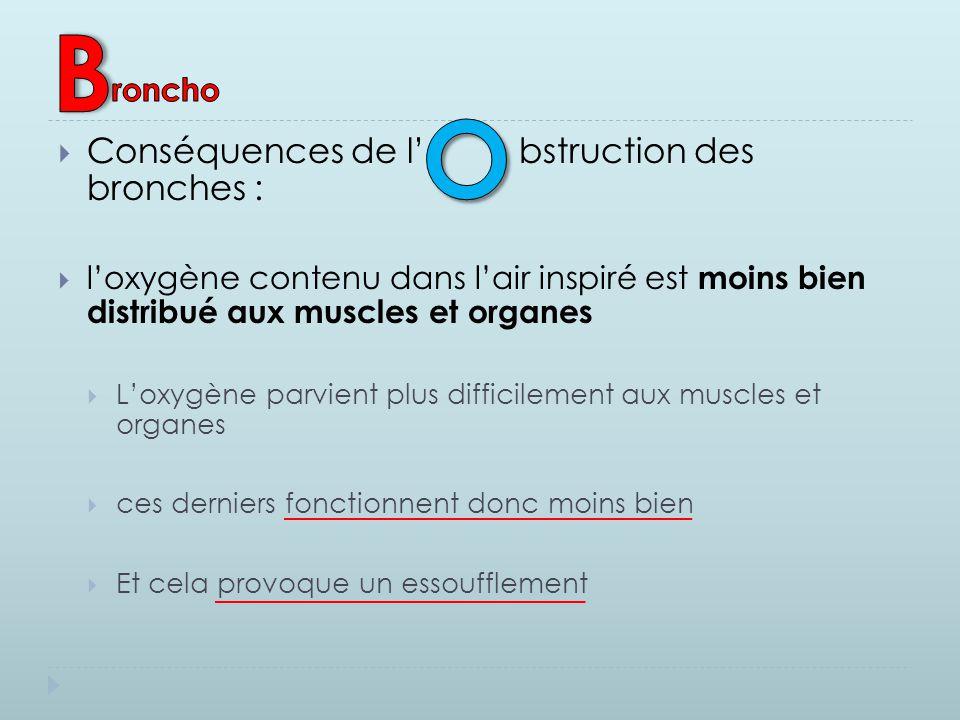 B O Conséquences de l' bstruction des bronches : roncho