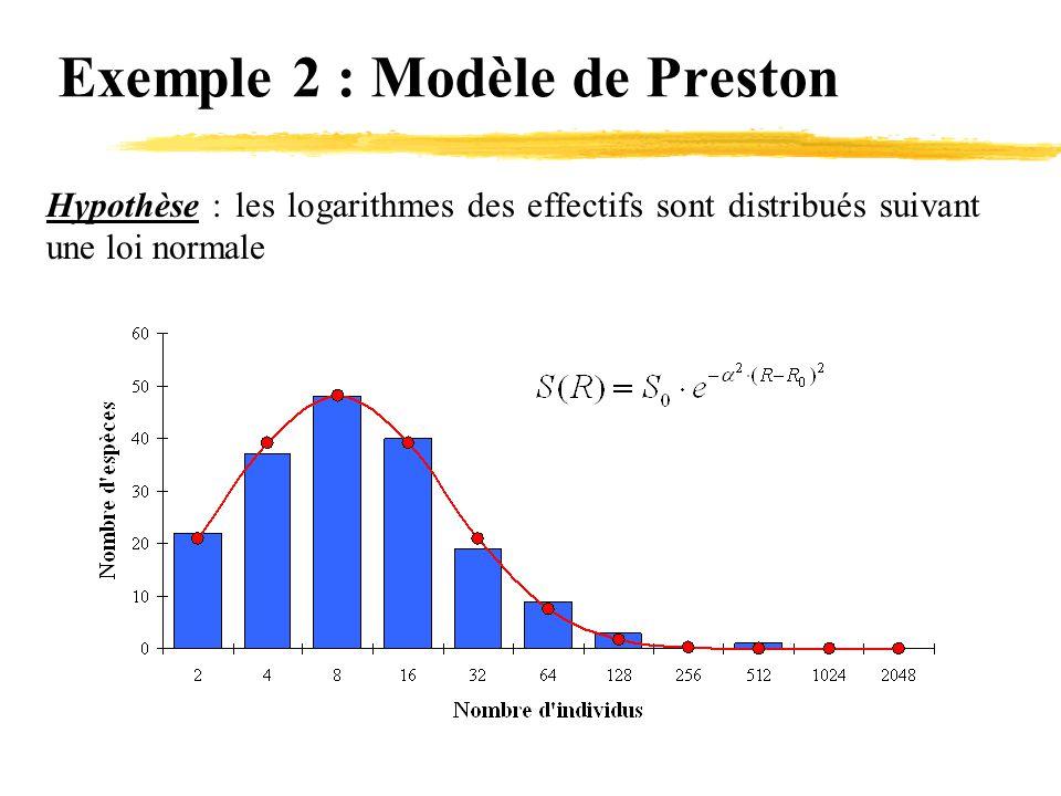 Exemple 2 : Modèle de Preston