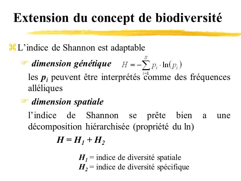 Extension du concept de biodiversité