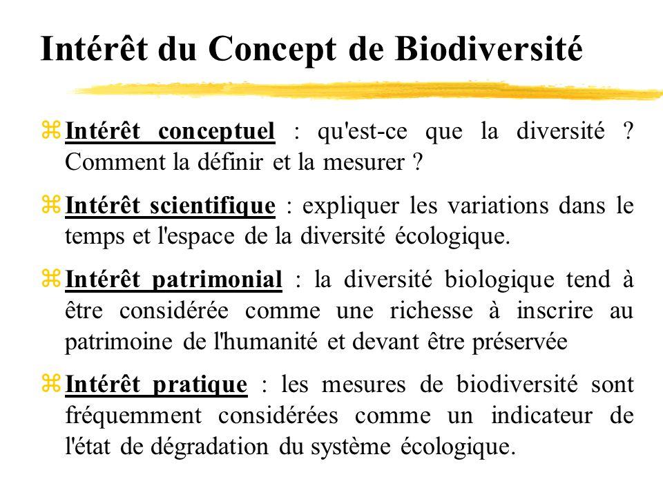 Intérêt du Concept de Biodiversité
