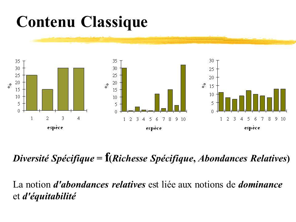 Contenu Classique Diversité Spécifique = f(Richesse Spécifique, Abondances Relatives)