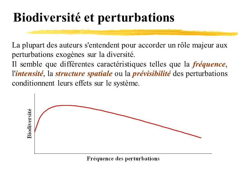 Biodiversité et perturbations