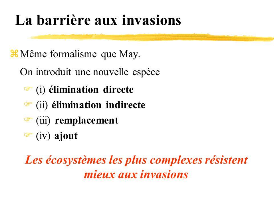 La barrière aux invasions