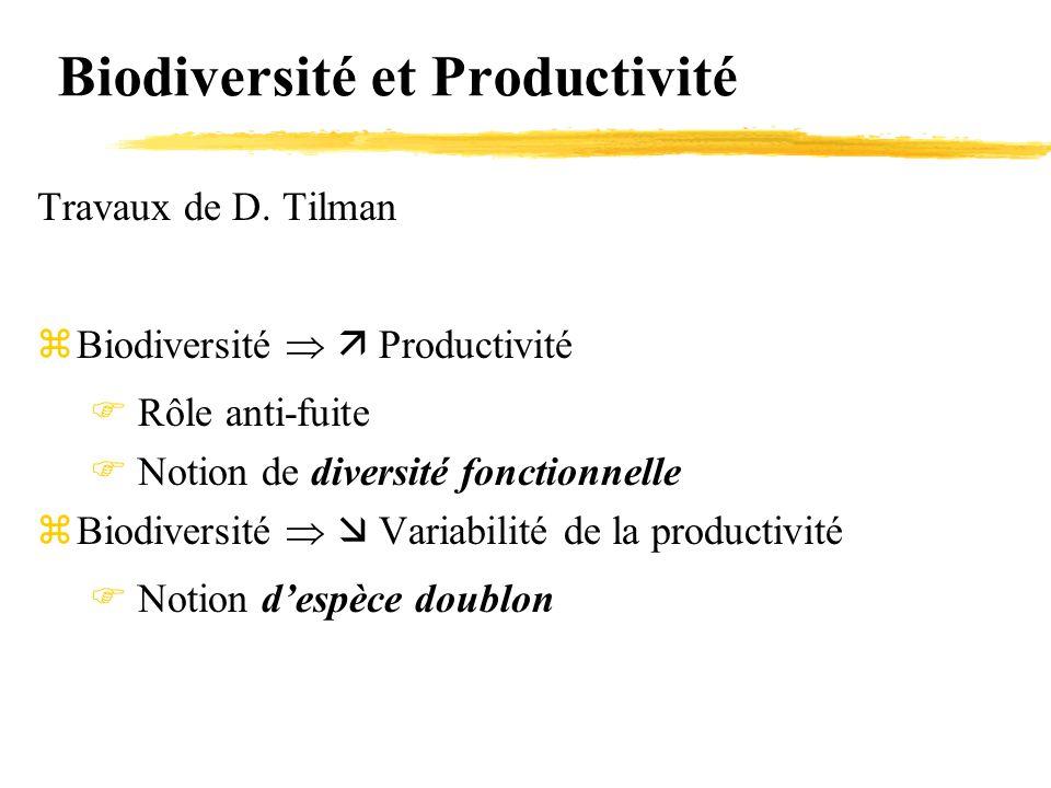 Biodiversité et Productivité