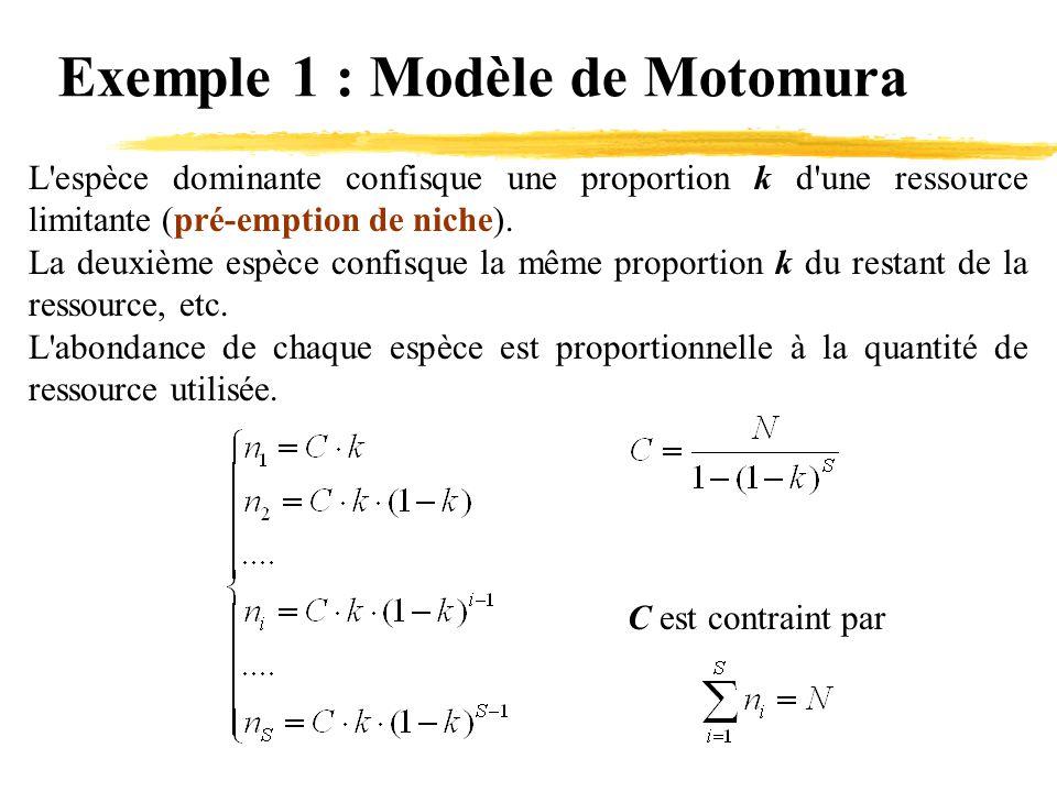 Exemple 1 : Modèle de Motomura