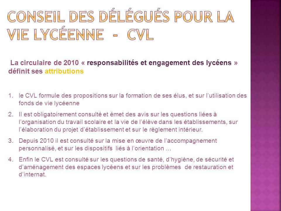 Conseil des délégués pour la Vie Lycéenne - CVL