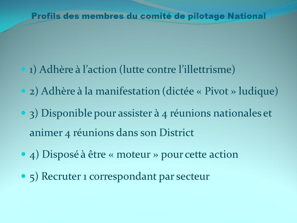 Profils des membres du comité de pilotage National