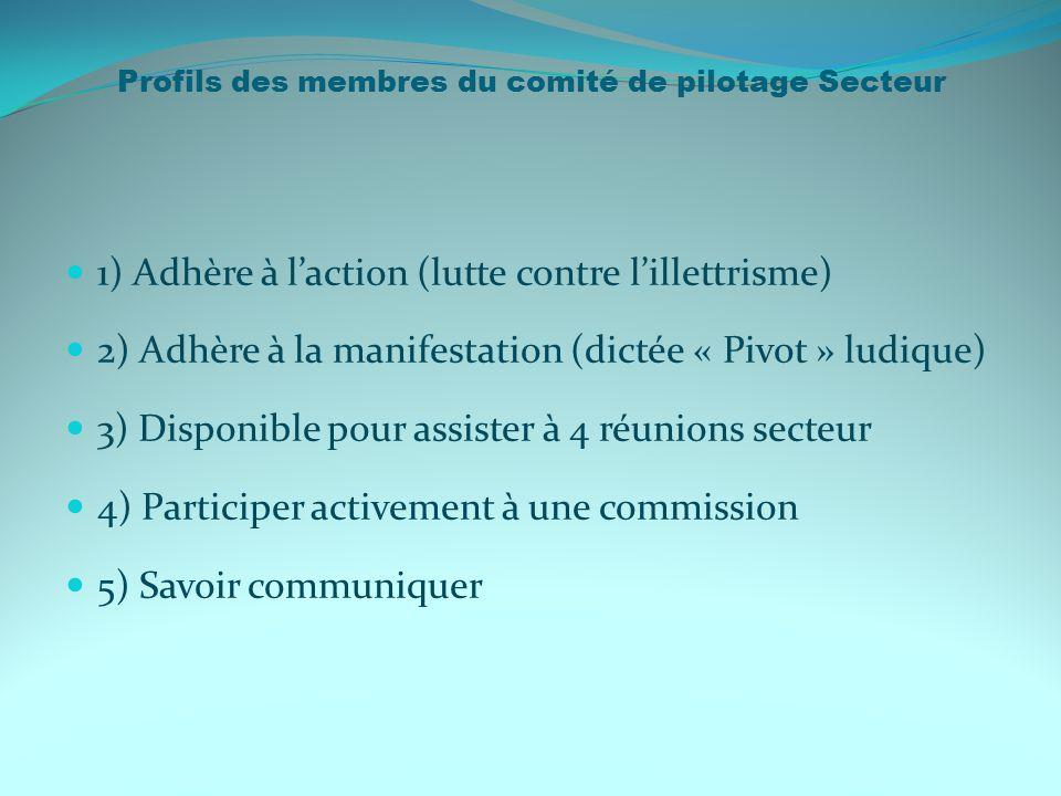 Profils des membres du comité de pilotage Secteur
