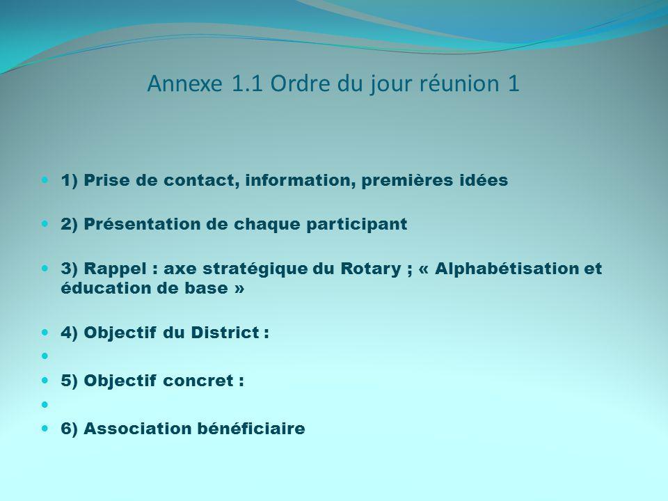 Annexe 1.1 Ordre du jour réunion 1