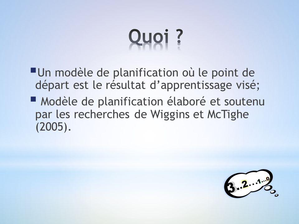 Quoi Un modèle de planification où le point de départ est le résultat d'apprentissage visé;