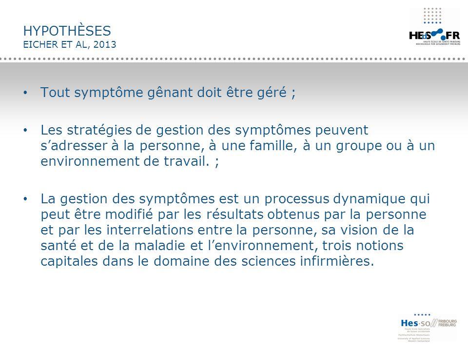 Hypothèses eicher et al, 2013