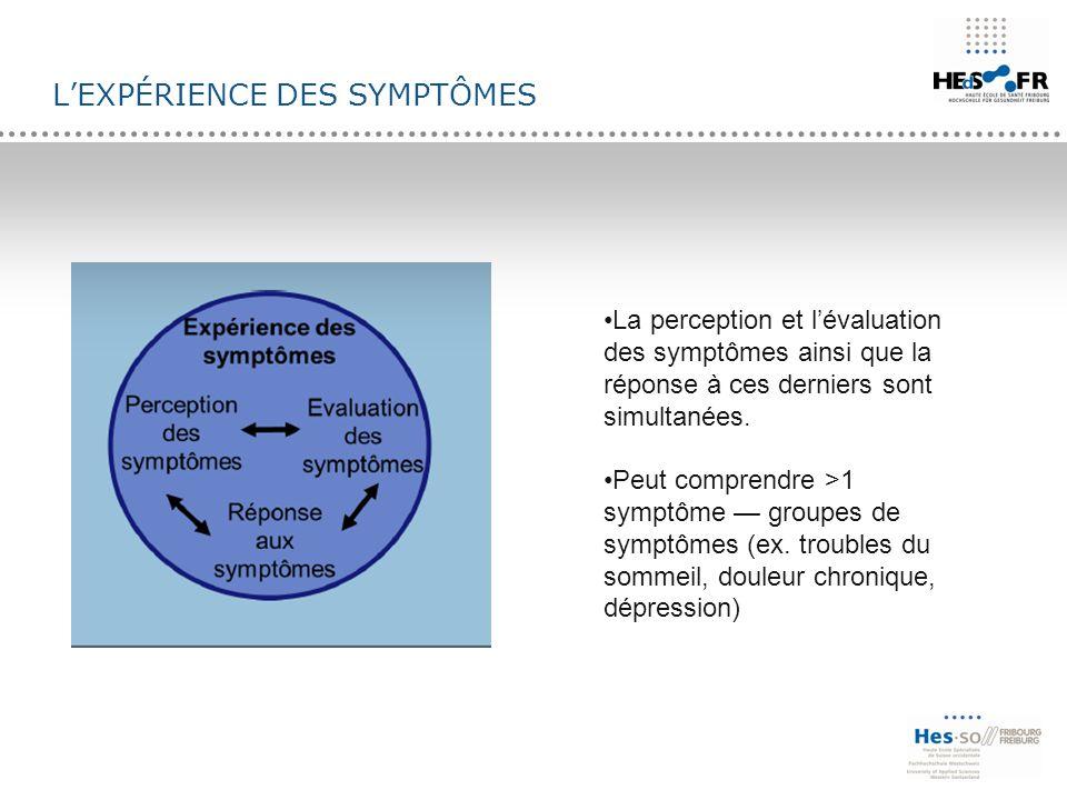 L'expérience des symptômes