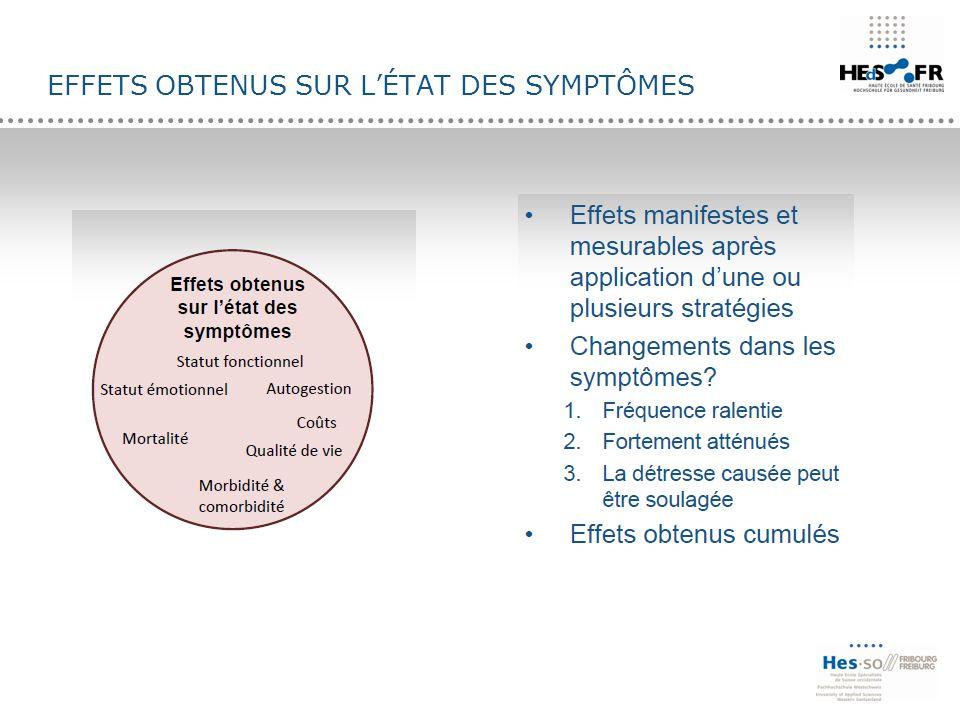 Effets obtenus sur l'état des symptômes
