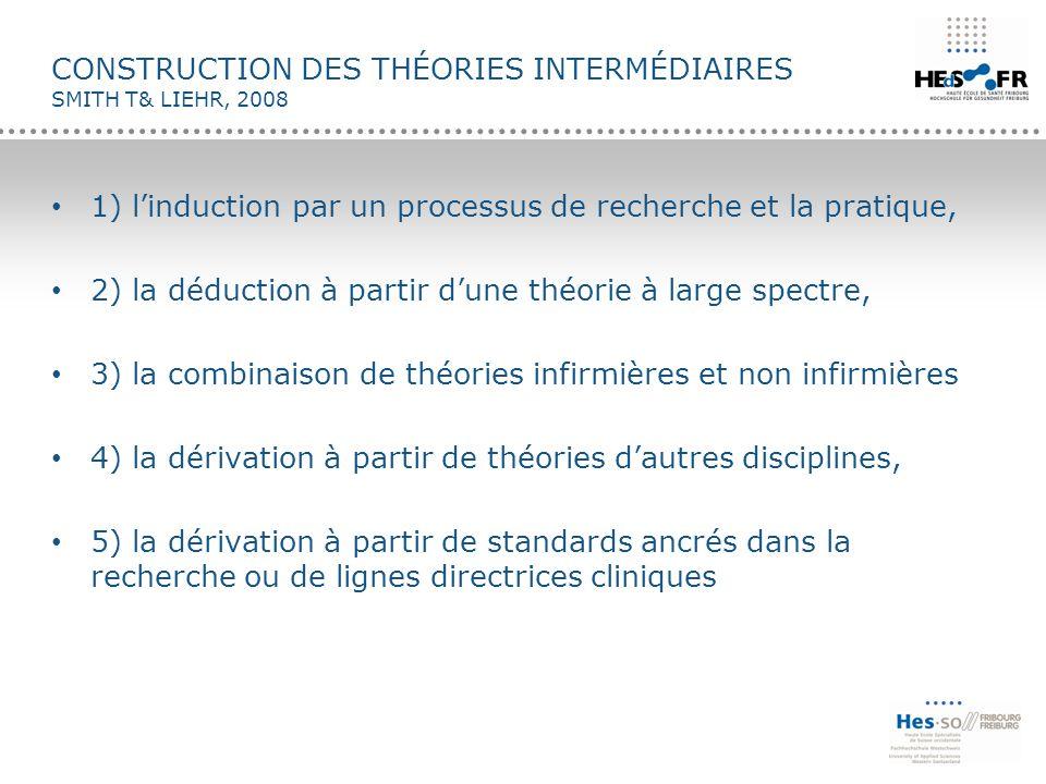 Construction des théories intermédiaires smith T& liehr, 2008