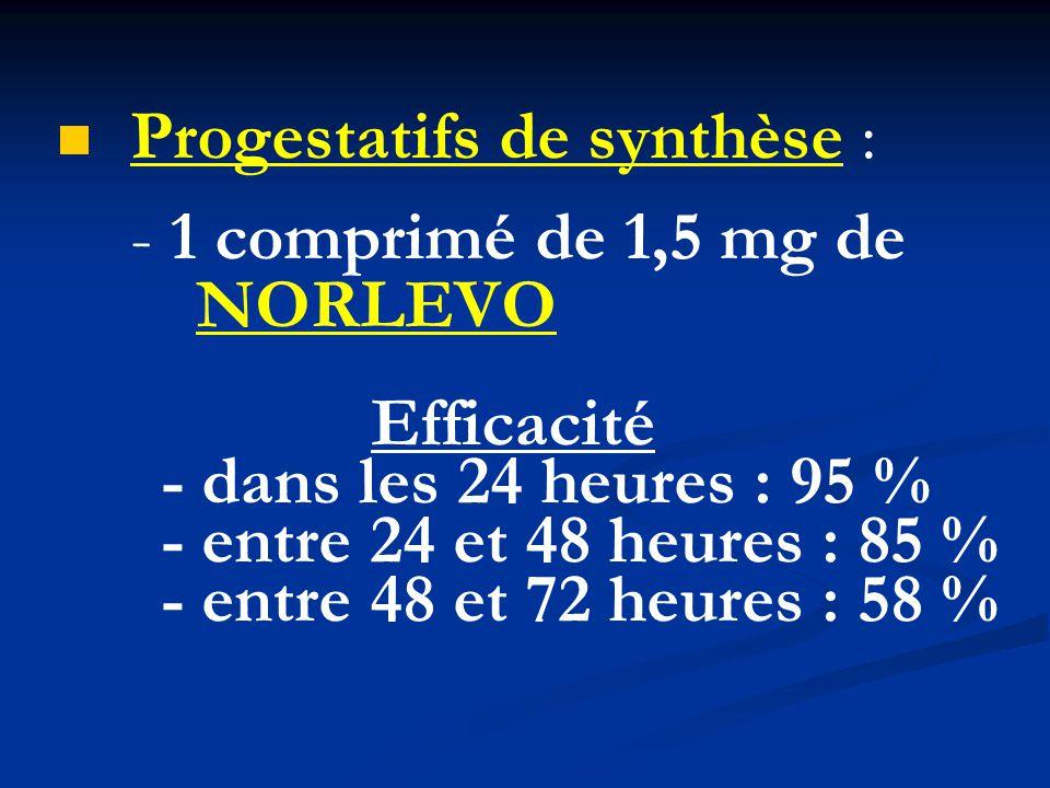 Progestatifs de synthèse :