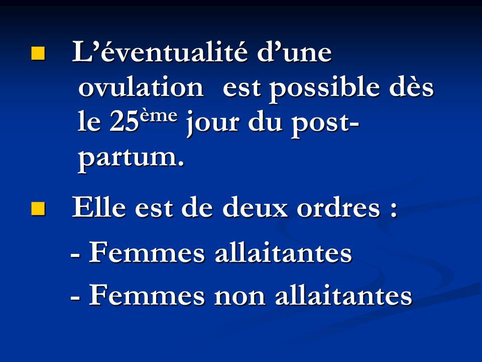 L'éventualité d'une. ovulation. est possible dès