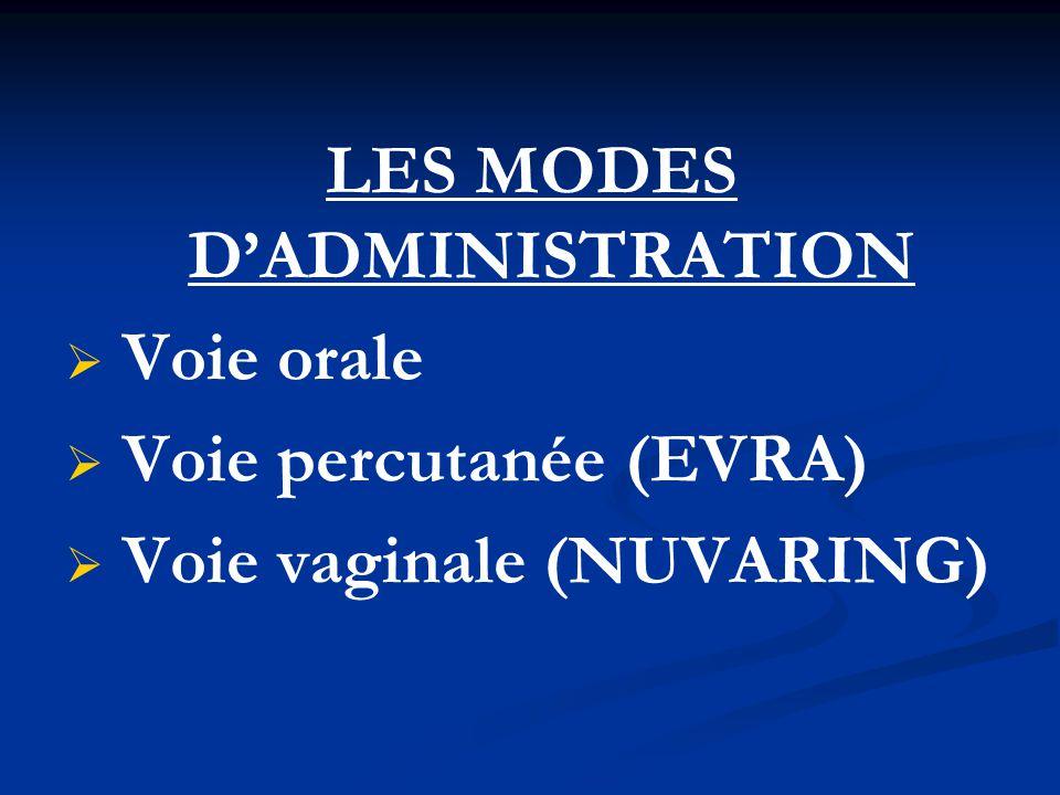 LES MODES D'ADMINISTRATION
