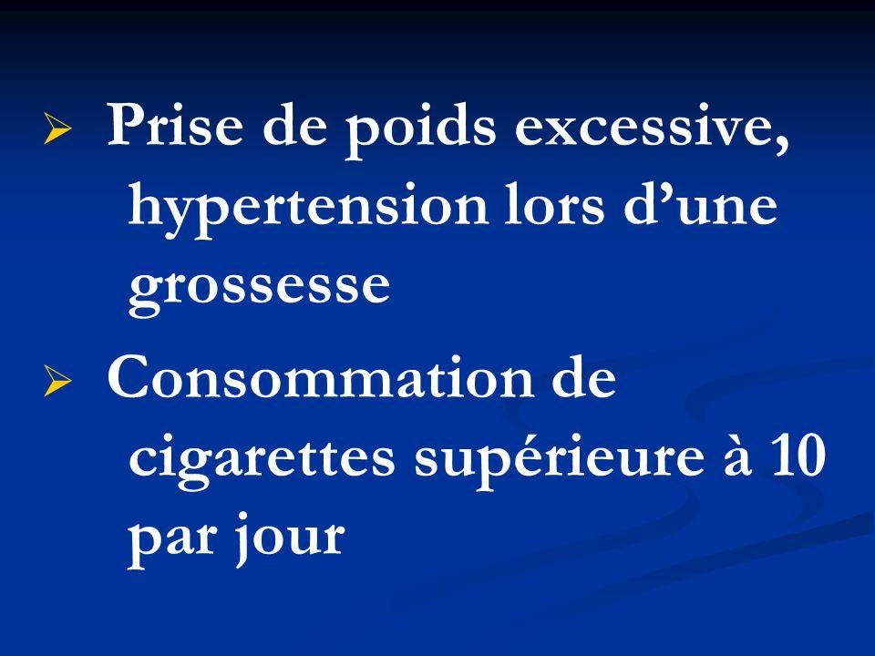 Prise de poids excessive, hypertension lors d'une grossesse