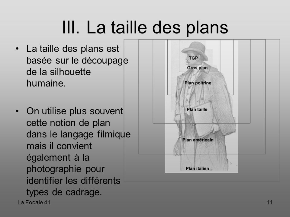 III. La taille des plans La taille des plans est basée sur le découpage de la silhouette humaine.