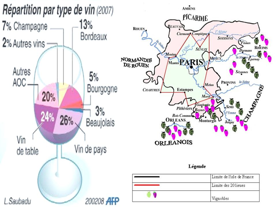 Vin Française