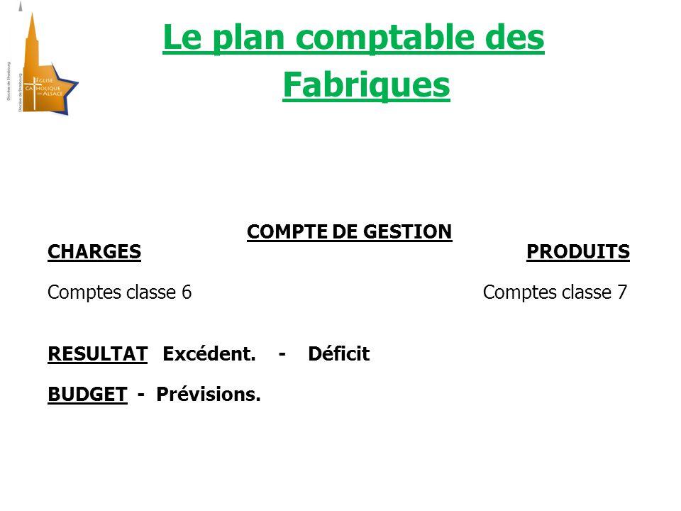 Le plan comptable des Fabriques