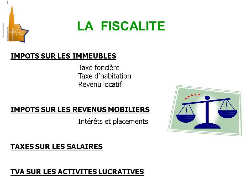 LA FISCALITE IMPOTS SUR LES IMMEUBLES Taxe foncière Taxe d'habitation