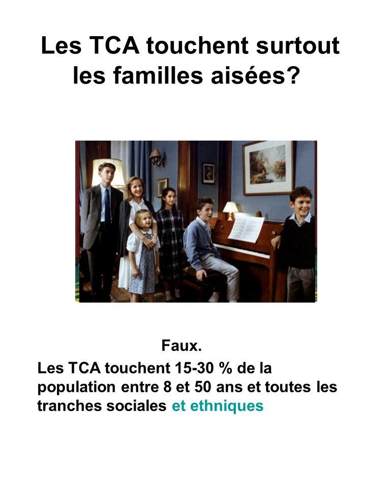 Les TCA touchent surtout les familles aisées