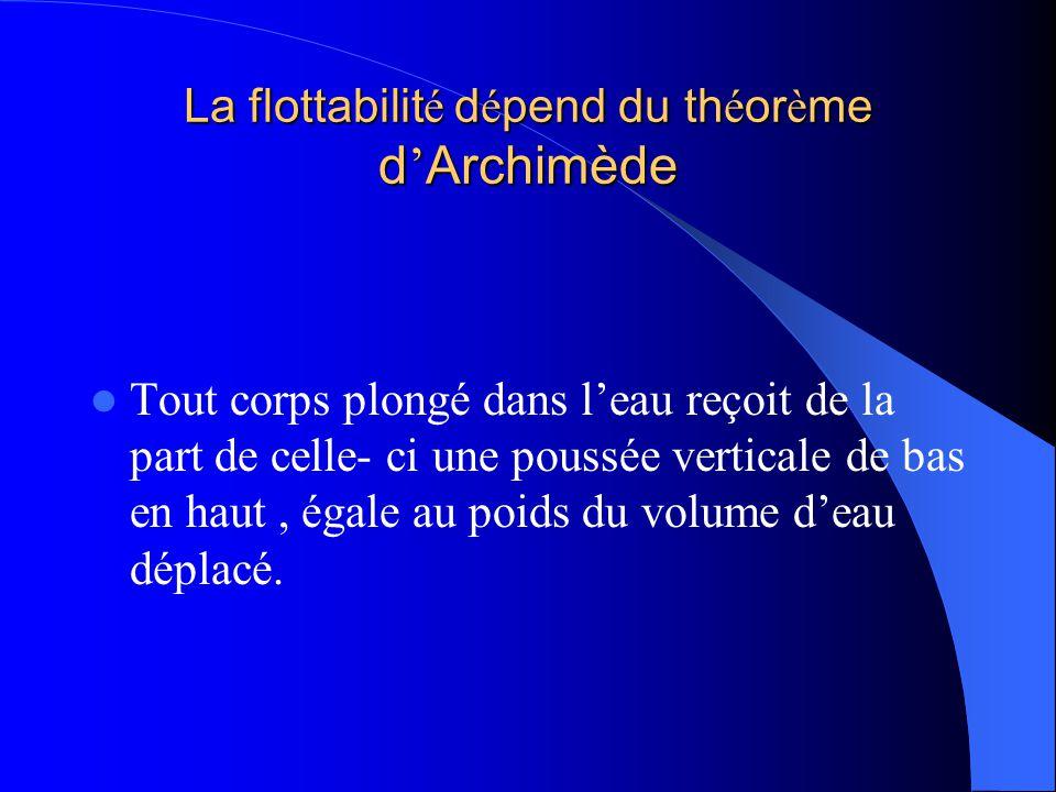 La flottabilité dépend du théorème d'Archimède